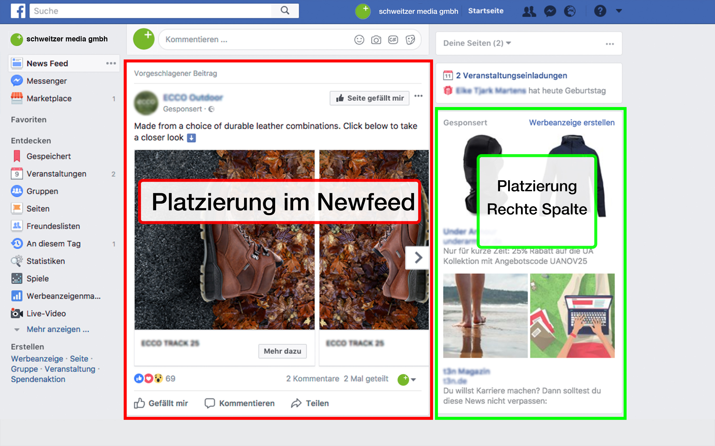 Facebook Ads Anzeigenplatzierung